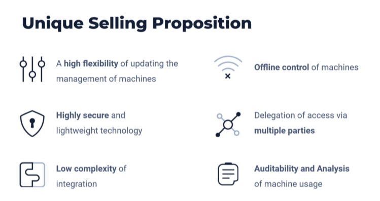 IOTA Access Unique Selling Proposition